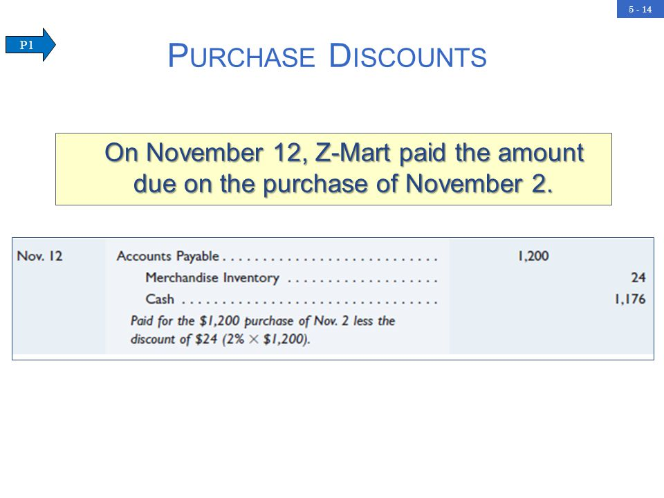 5 - 14 On November 12, Z-Mart paid the amount due on the purchase of November 2.
