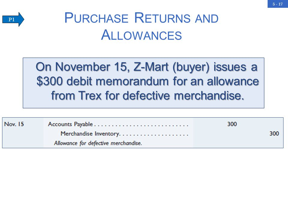 5 - 17 On November 15, Z-Mart (buyer) issues a $300 debit memorandum for an allowance from Trex for defective merchandise.