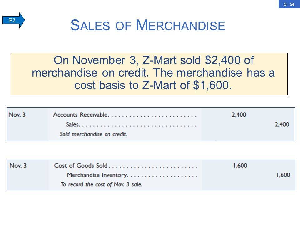 5 - 24 On November 3, Z-Mart sold $2,400 of merchandise on credit.