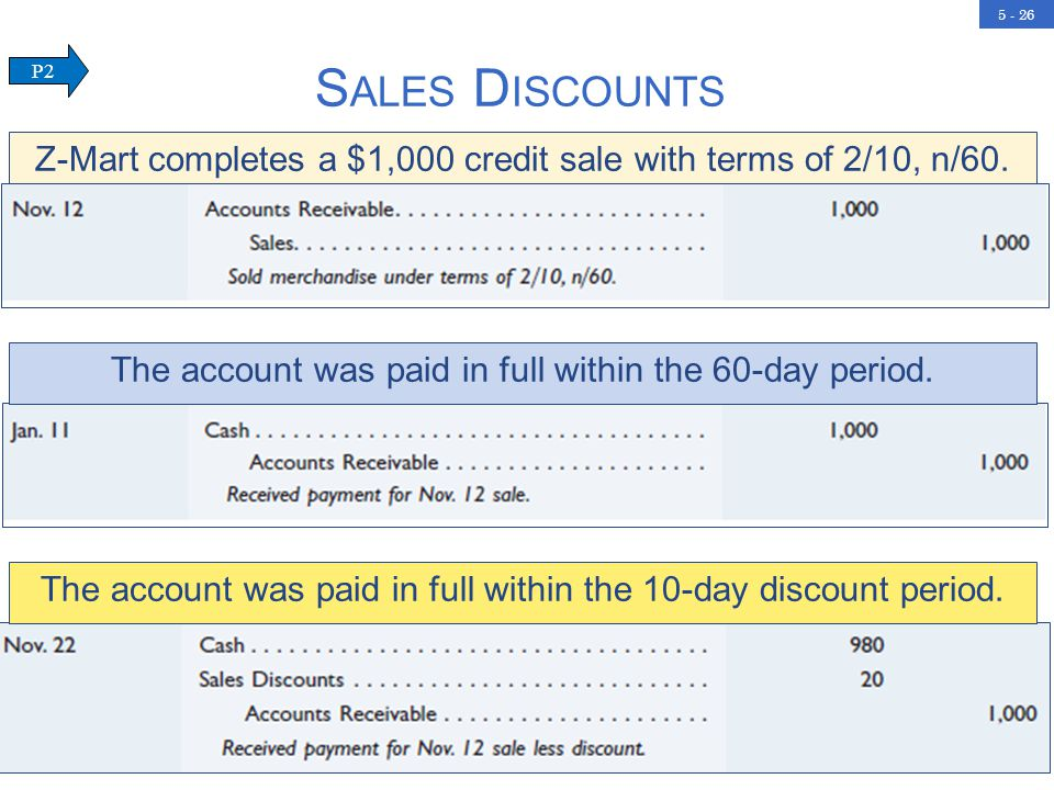 5 - 26 Z-Mart completes a $1,000 credit sale with terms of 2/10, n/60.