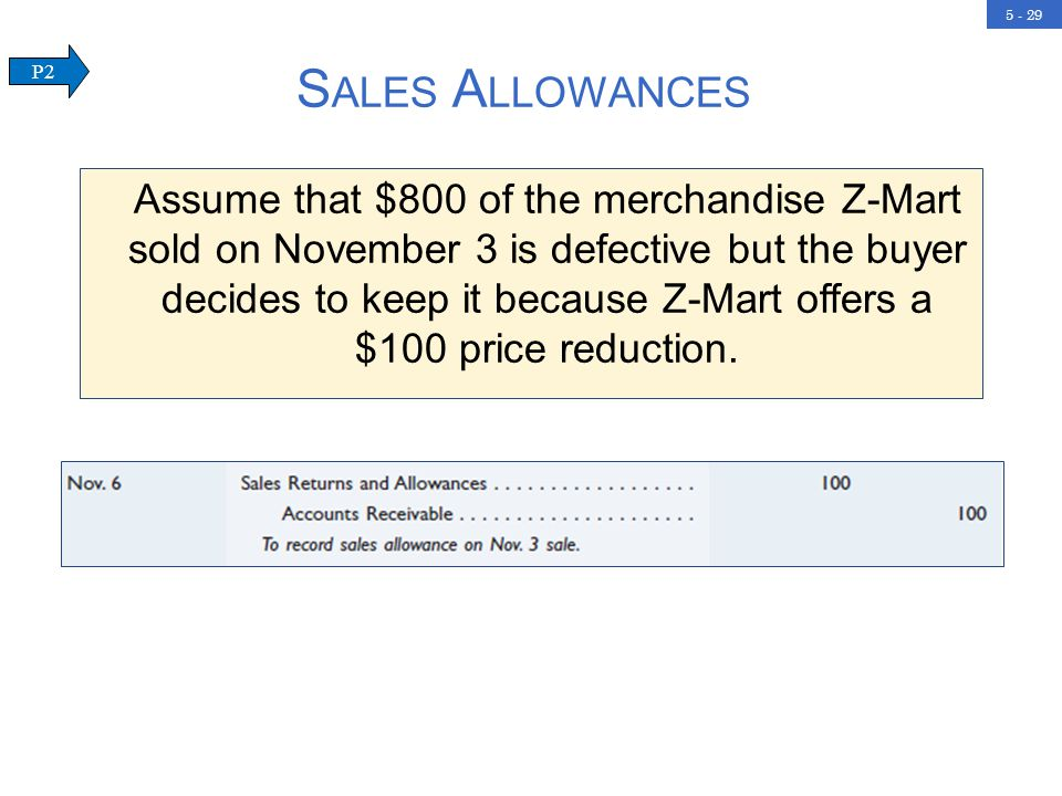 5 - 29 Assume that $800 of the merchandise Z-Mart sold on November 3 is defective but the buyer decides to keep it because Z-Mart offers a $100 price reduction.