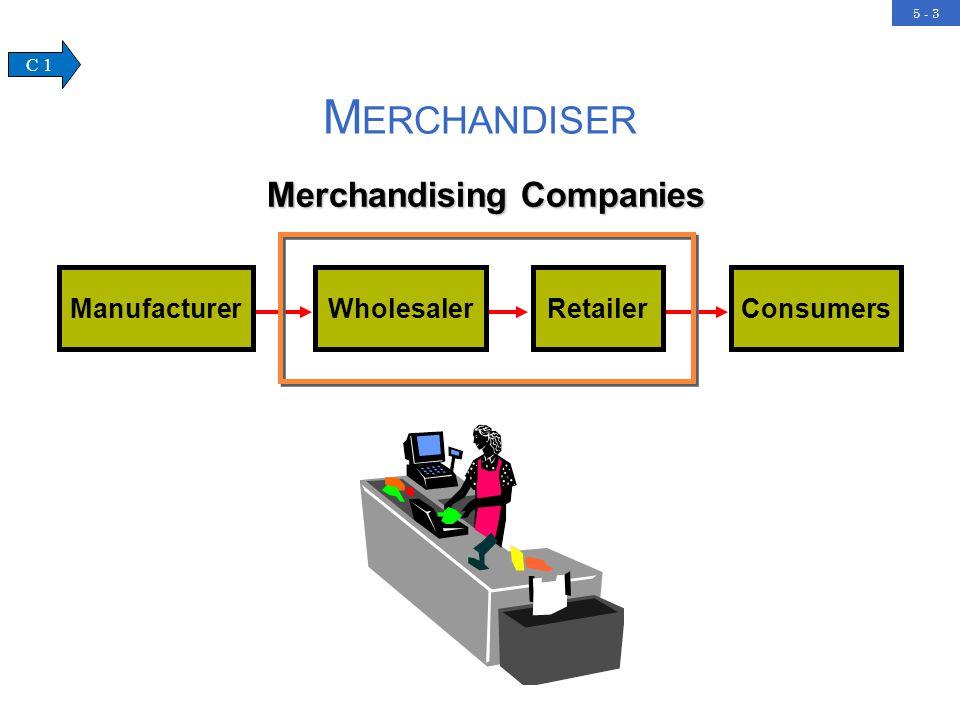 5 - 3 ManufacturerWholesalerRetailerConsumers Merchandising Companies M ERCHANDISER C 1