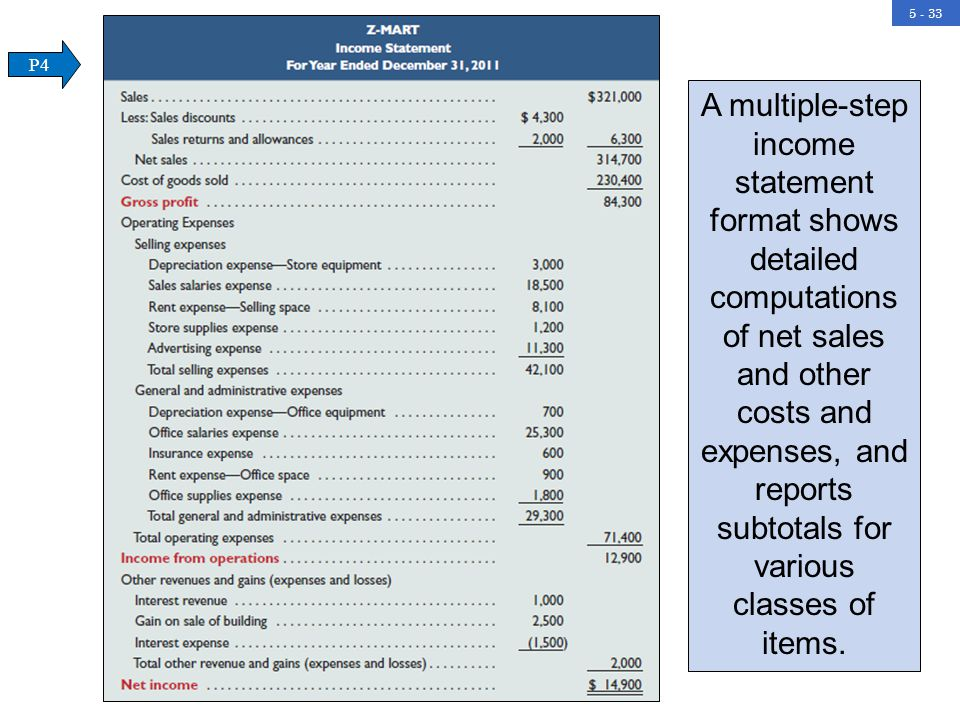 5 - 33 P4 A multiple-step income statement format shows detailed computations of net sales and other costs and expenses, and reports subtotals for various classes of items.