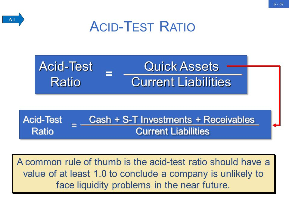 5 - 37 A common rule of thumb is the acid-test ratio should have a value of at least 1.0 to conclude a company is unlikely to face liquidity problems in the near future.