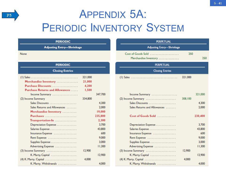 5 - 41 A PPENDIX 5A: P ERIODIC I NVENTORY S YSTEM P5