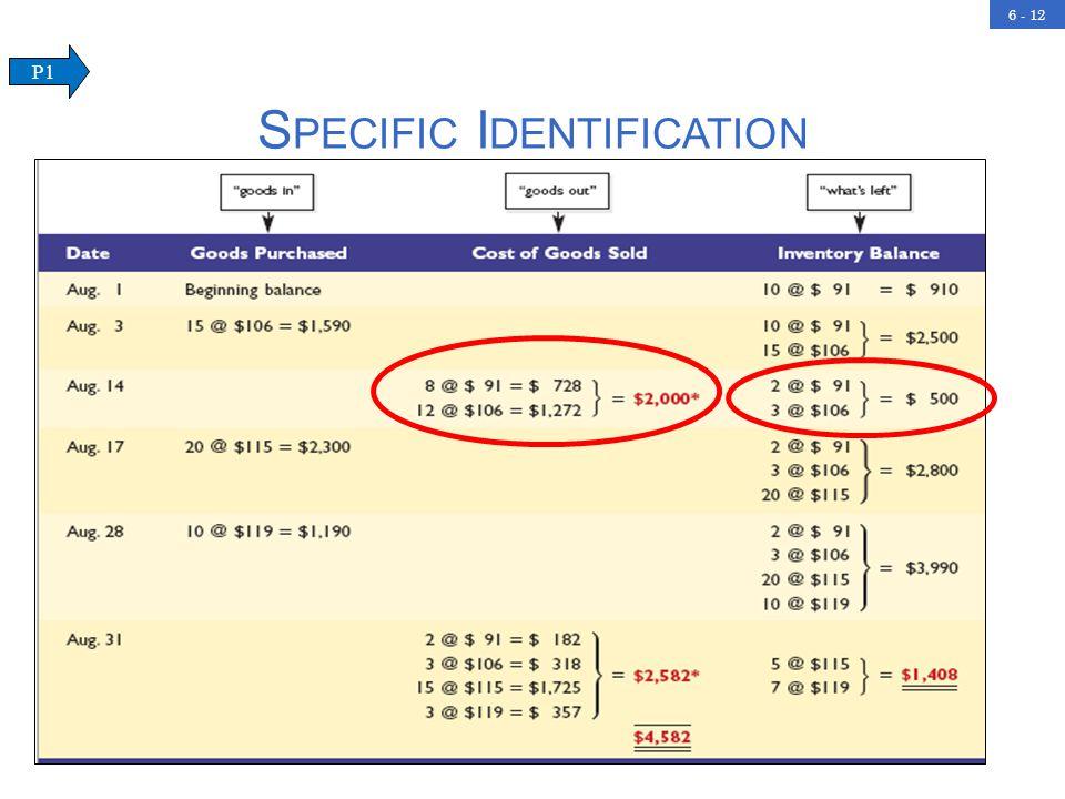 6 - 12 S PECIFIC I DENTIFICATION P1