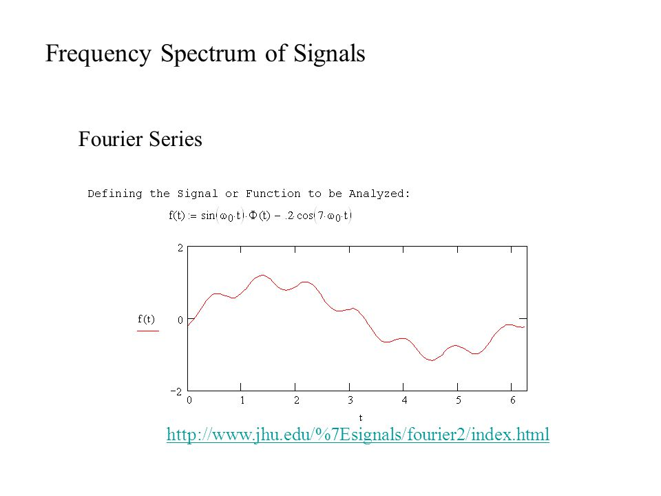Frequency Spectrum of Signals Fourier Series http://www.jhu.edu/%7Esignals/fourier2/index.html
