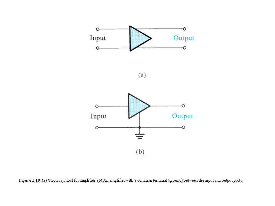 Figure 1.10 (a) Circuit symbol for amplifier.