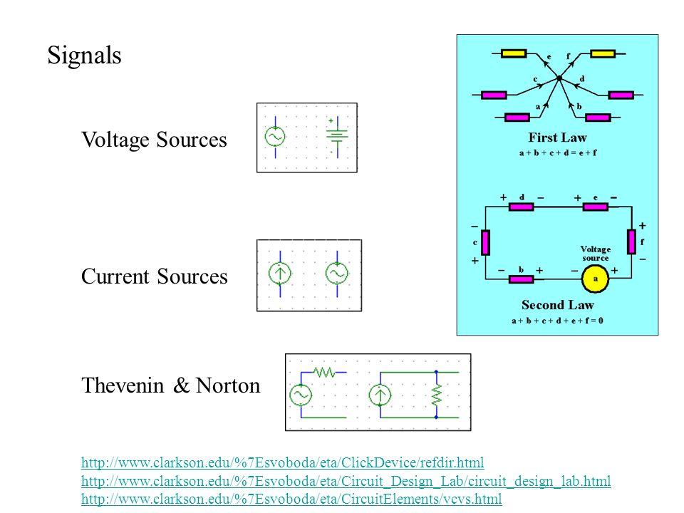 Signals Voltage Sources Current Sources Thevenin & Norton http://www.clarkson.edu/%7Esvoboda/eta/ClickDevice/refdir.html http://www.clarkson.edu/%7Esvoboda/eta/Circuit_Design_Lab/circuit_design_lab.html http://www.clarkson.edu/%7Esvoboda/eta/CircuitElements/vcvs.html