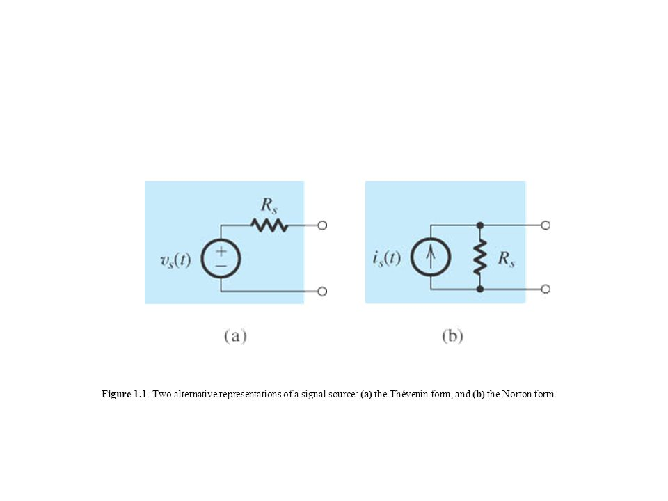 Circuit Models For Amplifiers Other Amplifiers Current Transconductance Transresistance