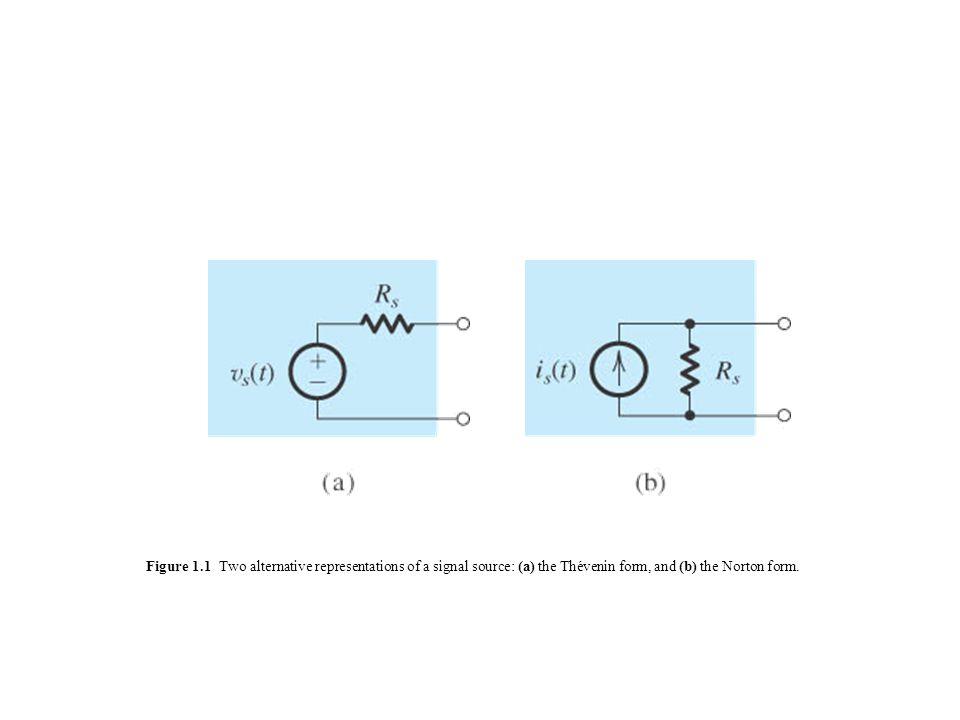 Figure 1.10 (a) Circuit symbol for amplifier.