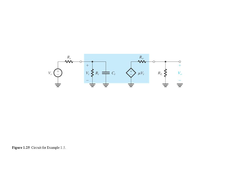 Figure 1.25 Circuit for Example 1.5.