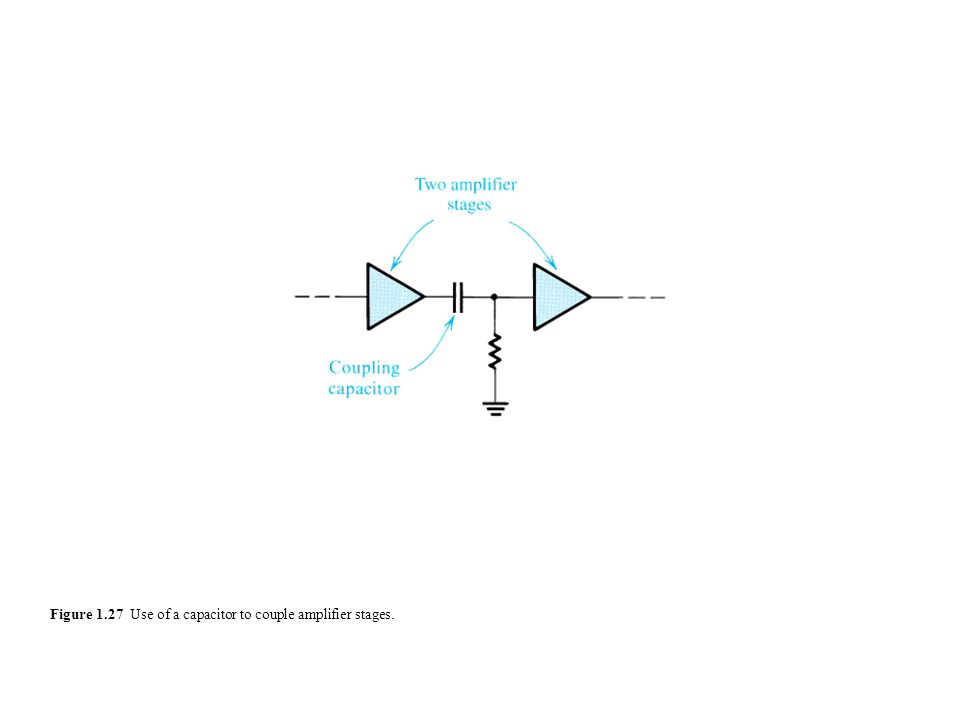 Figure 1.27 Use of a capacitor to couple amplifier stages.