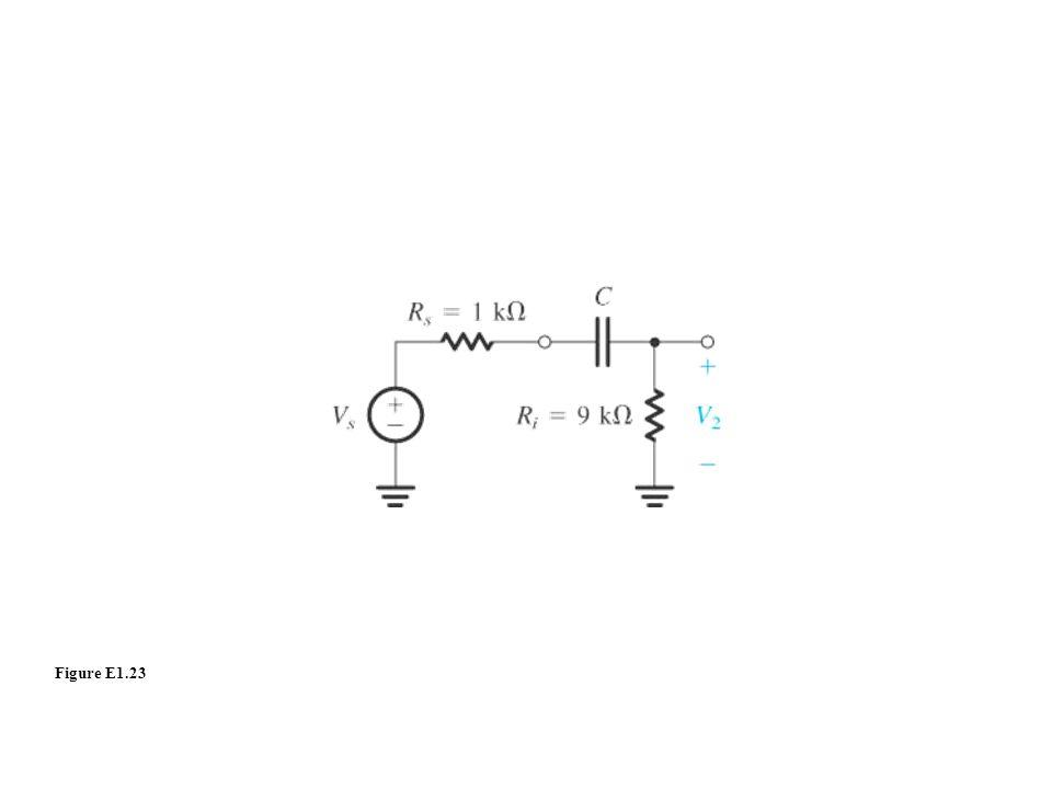 Figure E1.23