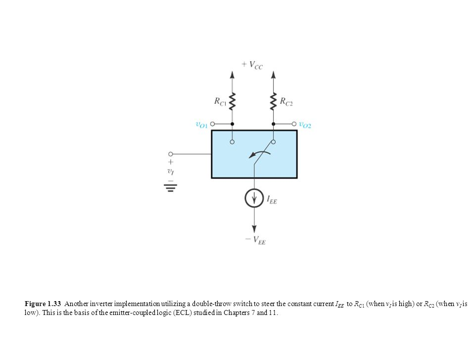 Figure 1.33 Another inverter implementation utilizing a double-throw switch to steer the constant current I EE to R C1 (when v I is high) or R C2 (when v I is low).