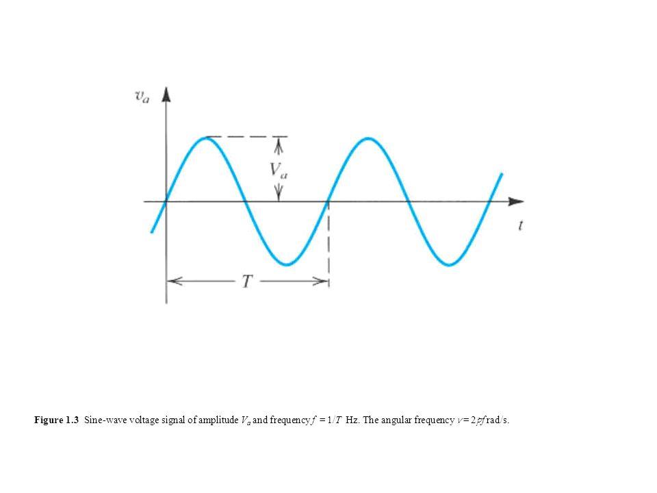 Signals Voltage Sources Current Sources