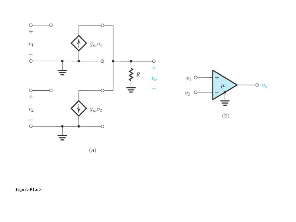 Figure P1.65