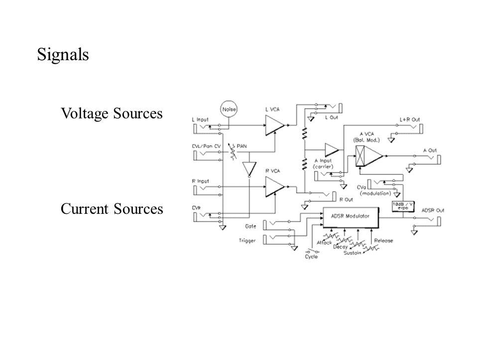 http://www.clarkson.edu/~svoboda/eta/ClickDevice/super.html http://javalab.uoregon.edu/dcaley/circuit/Circuit_plugin.html Signals Voltage Sources Current Sources