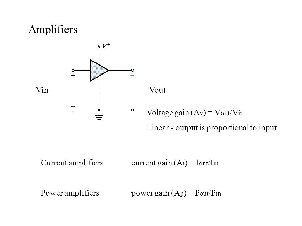 VinVout Voltage gain (A v ) = V out /V in Linear - output is proportional to input Amplifiers Current amplifierscurrent gain (A i ) = I out /I in Power amplifierspower gain (A p ) = P out /P in