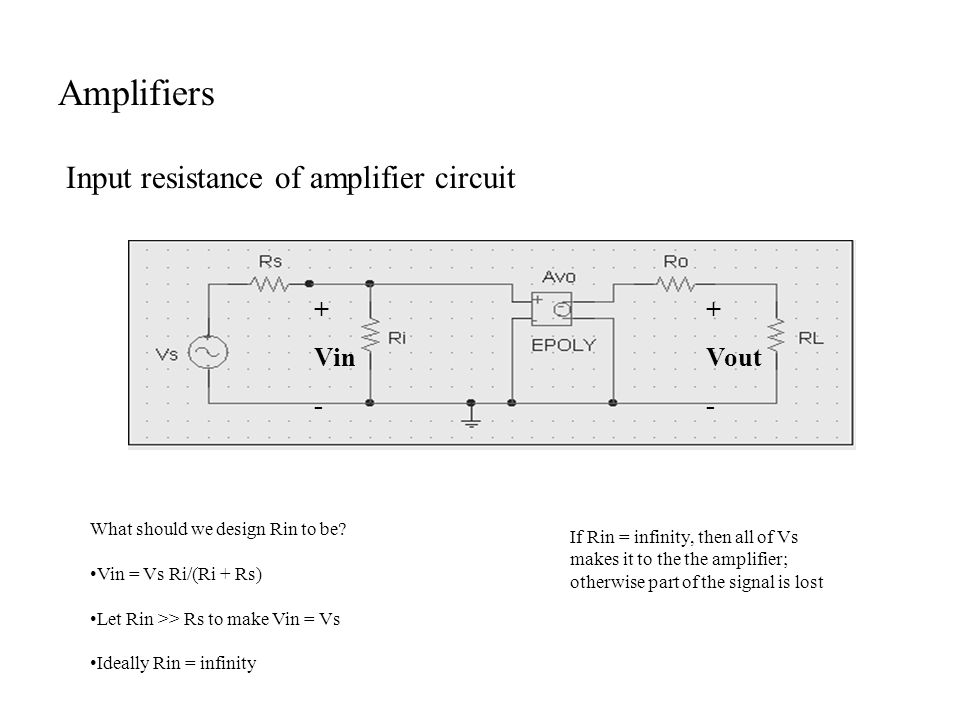 Input resistance of amplifier circuit + Vout - + Vin - What should we design Rin to be.