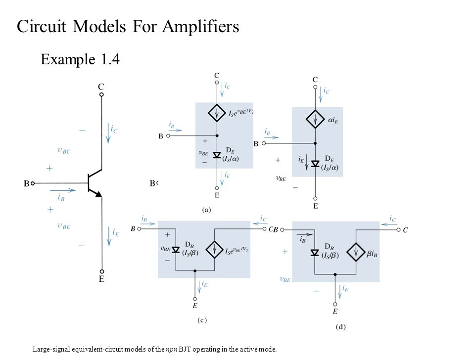 Circuit Models For Amplifiers Example 1.4 Large-signal equivalent-circuit models of the npn BJT operating in the active mode.