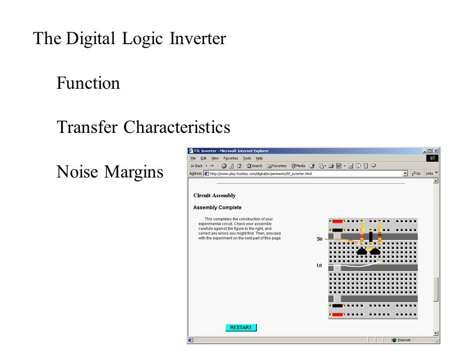 The Digital Logic Inverter Function Transfer Characteristics Noise Margins