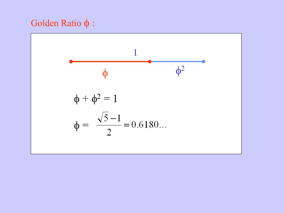 intr o Golden Ratio  : 1  22  + f 2 = 1 f =