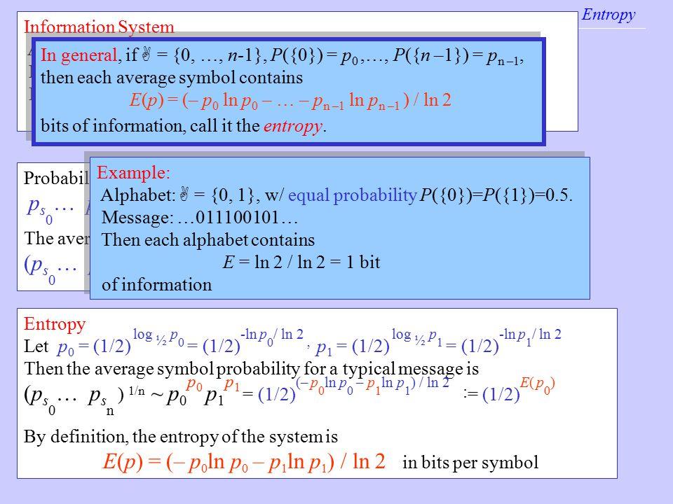 Bit rate Entropy Information System Alphabet: A = {0,1} Message: s = 11100101… Information System: Ensemble of messages, characterized by symbol proba