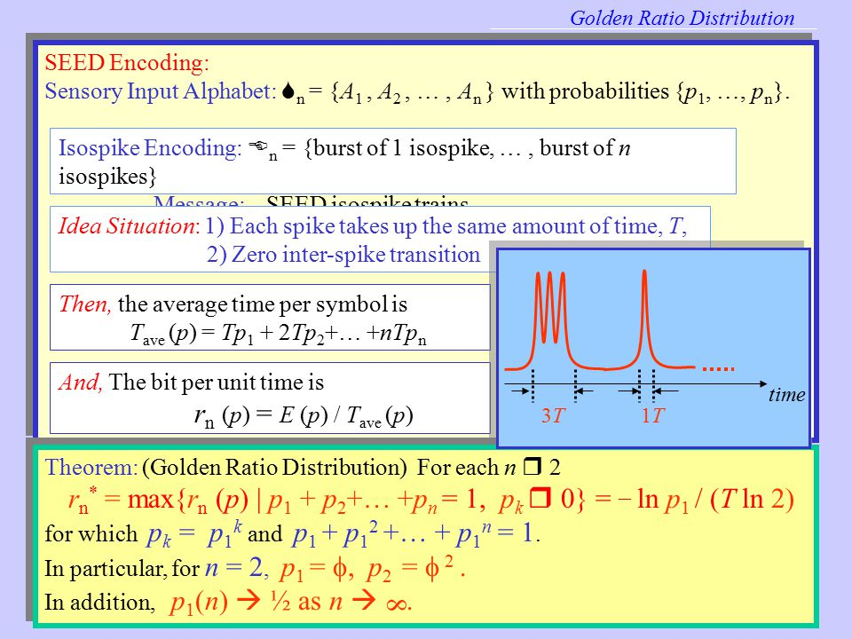 Bit rate Golden Ratio Distribution SEED Encoding: Sensory Input Alphabet: S n = {A 1, A 2, …, A n } with probabilities {p 1, …, p n }. SEED Encoding: