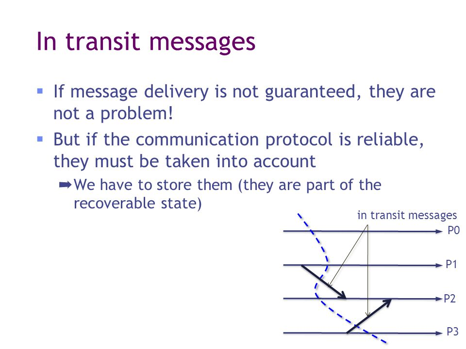 In transit messages  If message delivery is not guaranteed, they are not a problem.