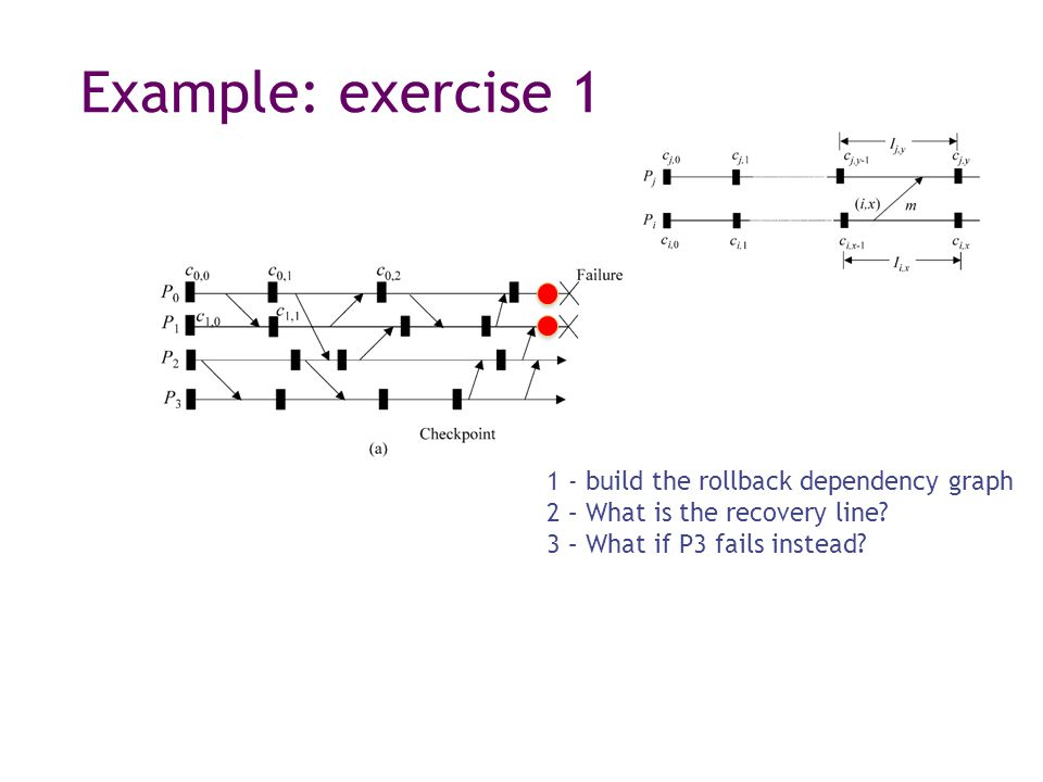 Example: exercise 1 1 - build the rollback dependency graph 2 – What is the recovery line? 3 – What if P3 fails instead?