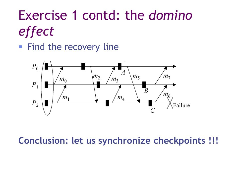 Exercise 1 contd: the domino effect  Find the recovery line Conclusion: let us synchronize checkpoints !!!
