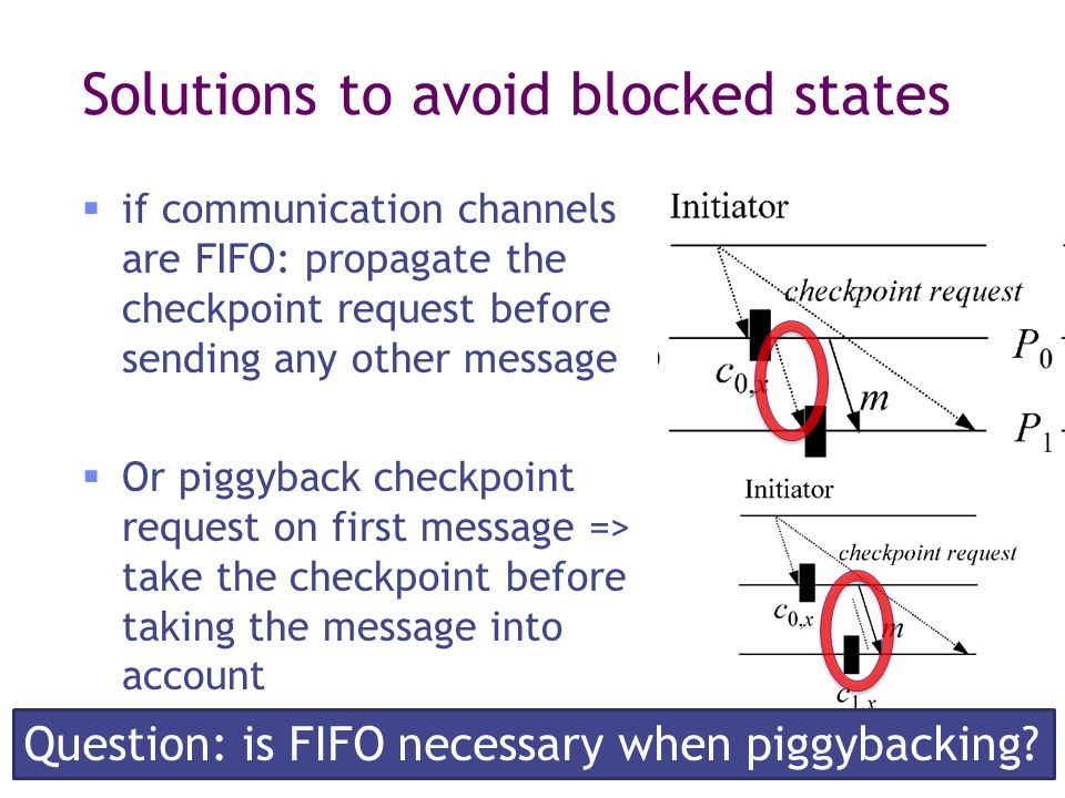 Solutions to avoid blocked states  if communication channels are FIFO: propagate the checkpoint request before sending any other message  Or piggyback checkpoint request on first message => take the checkpoint before taking the message into account Question: is FIFO necessary when piggybacking