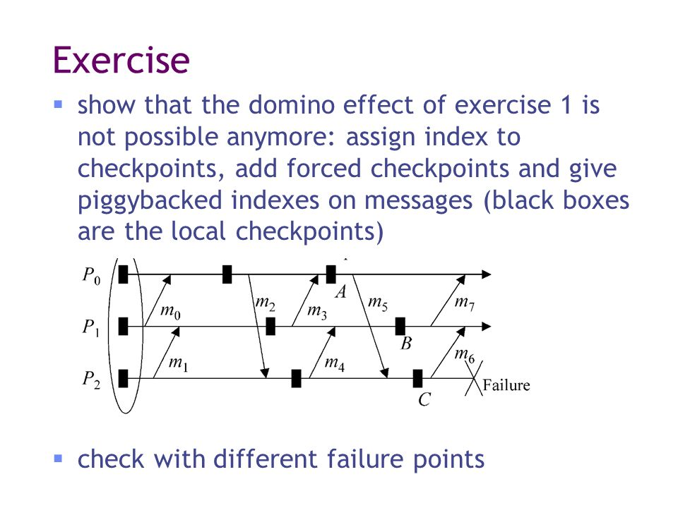 Exercise  show that the domino effect of exercise 1 is not possible anymore: assign index to checkpoints, add forced checkpoints and give piggybacked indexes on messages (black boxes are the local checkpoints)  check with different failure points