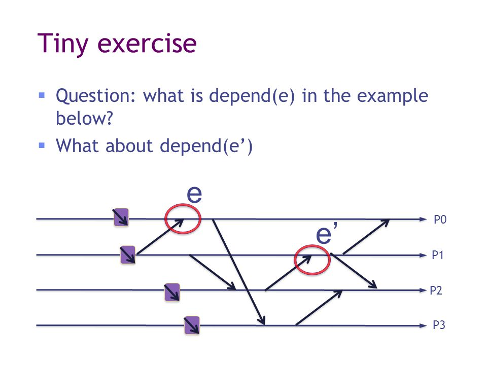 Tiny exercise  Question: what is depend(e) in the example below.