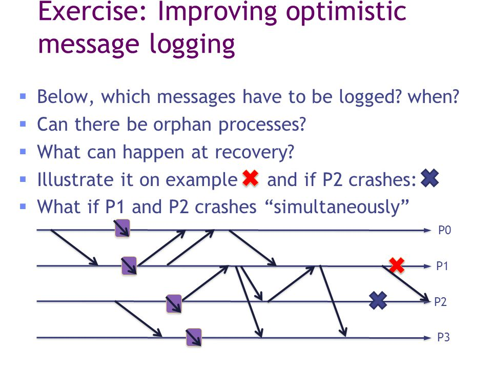 Exercise: Improving optimistic message logging  Below, which messages have to be logged.