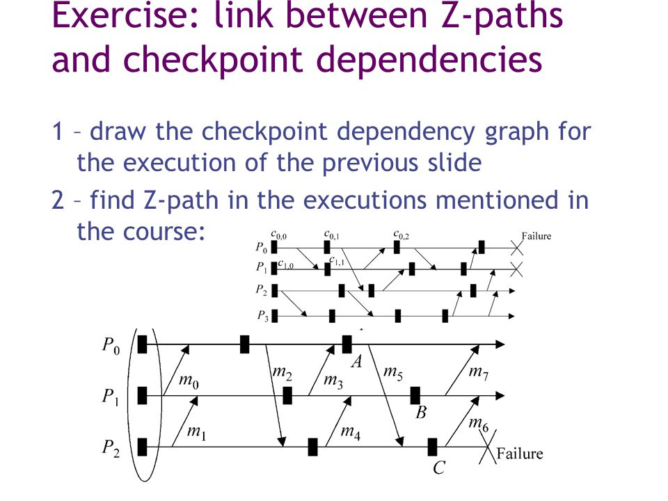 Exercise: link between Z-paths and checkpoint dependencies 1 – draw the checkpoint dependency graph for the execution of the previous slide 2 – find Z-path in the executions mentioned in the course:
