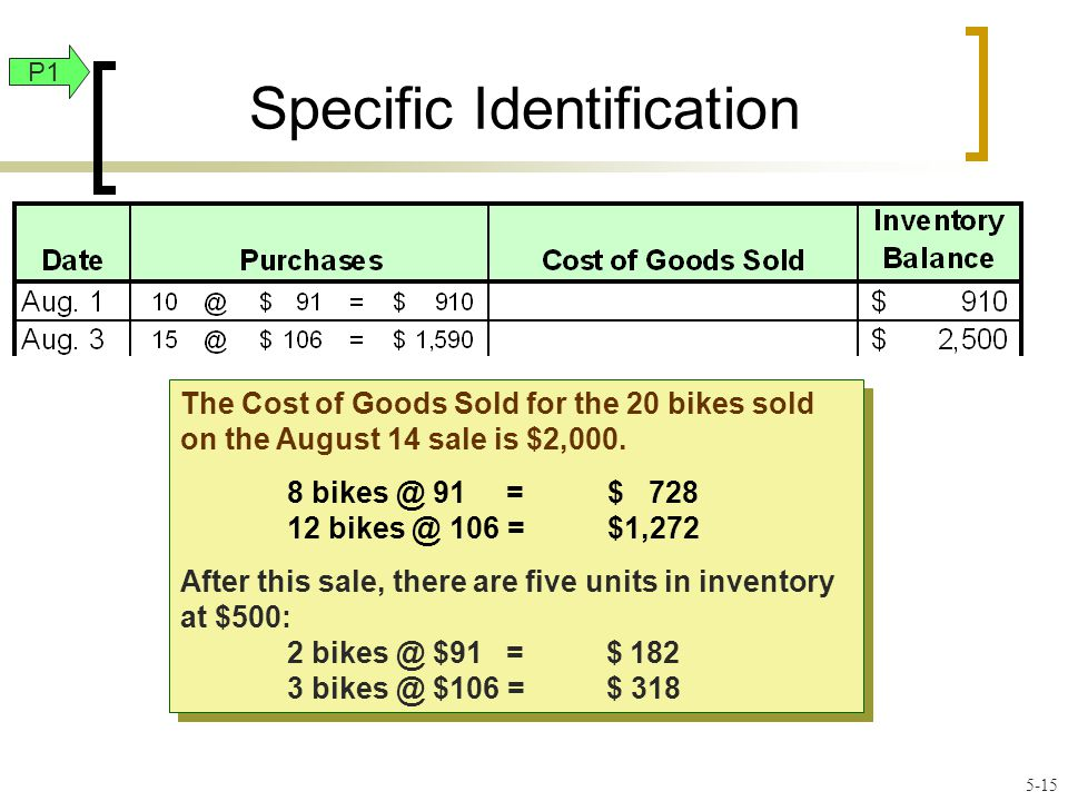 The Cost of Goods Sold for the 20 bikes sold on the August 14 sale is $2,000.