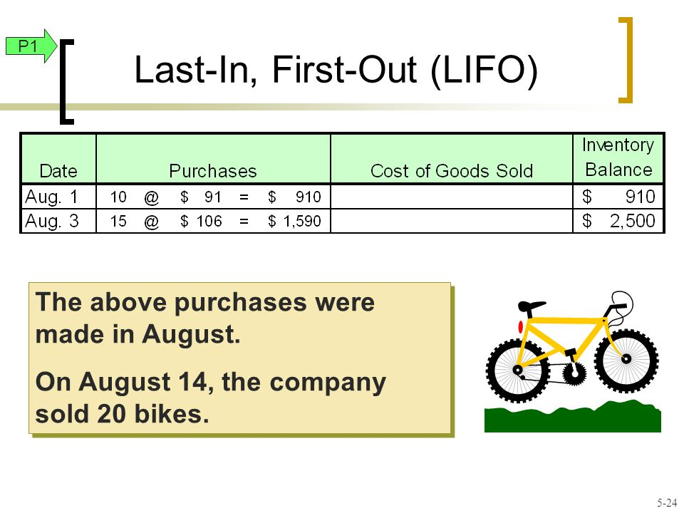 Last-In, First-Out (LIFO) The above purchases were made in August.