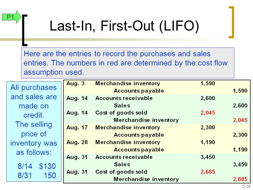 Last-In, First-Out (LIFO) Here are the entries to record the purchases and sales entries.
