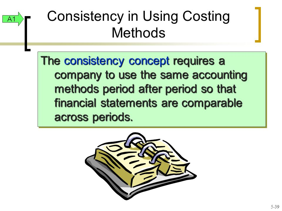 Consistency in Using Costing Methods The consistency concept requires a company to use the same accounting methods period after period so that financial statements are comparable across periods.