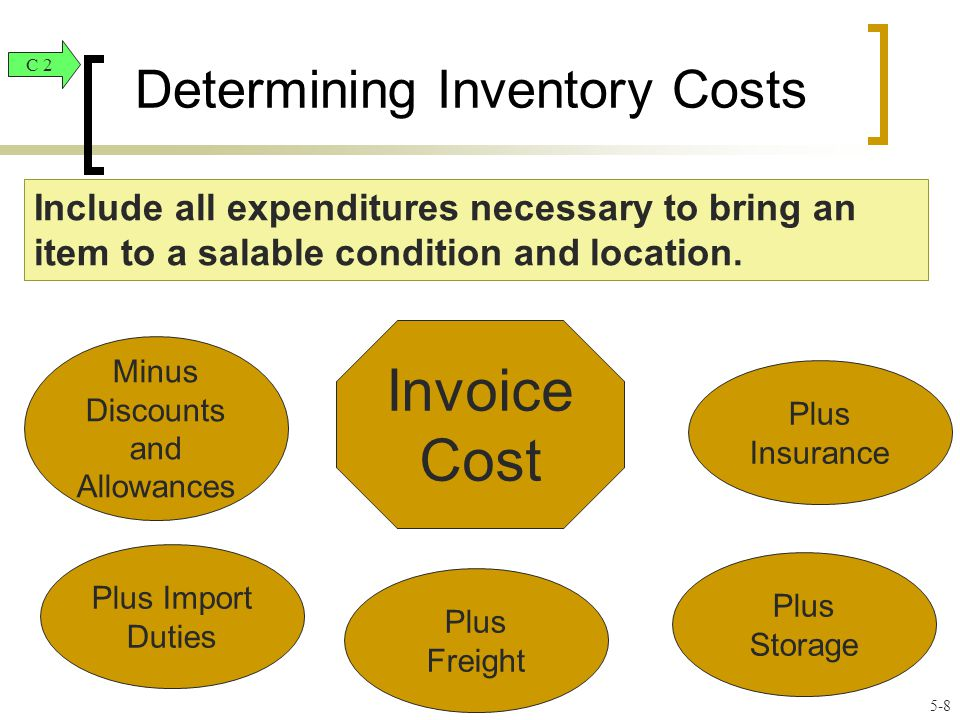 Weighted Average When a unit is sold, the average cost of each unit in inventory is assigned to cost of goods sold.
