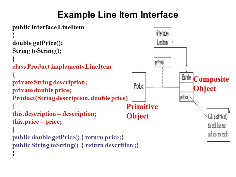 Example Line Item Interface public interface LineItem { double getPrice(); String toString(); } class Product implements LineItem { private String description; private double price; Product(String description, double price) { this.description = description; this.price = price; } public double getPrice() { return price;} public String toString() { return descrition ;} } Primitive Object Composite Object