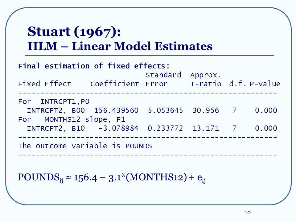 10 Stuart (1967): HLM – Linear Model Estimates Final estimation of fixed effects: Standard Approx. Fixed Effect CoefficientError T-ratiod.f.P-value --