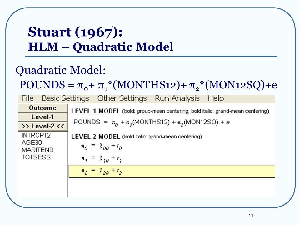 11 Stuart (1967): HLM – Quadratic Model Quadratic Model: POUNDS = π 0 + π 1 *(MONTHS12)+ π 2 *(MON12SQ)+e