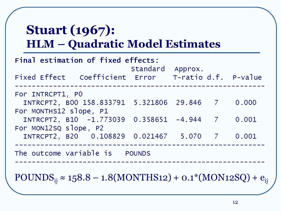 12 Stuart (1967): HLM – Quadratic Model Estimates Final estimation of fixed effects: Standard Approx. Fixed Effect Coefficient Error T-ratio d.f. P-va