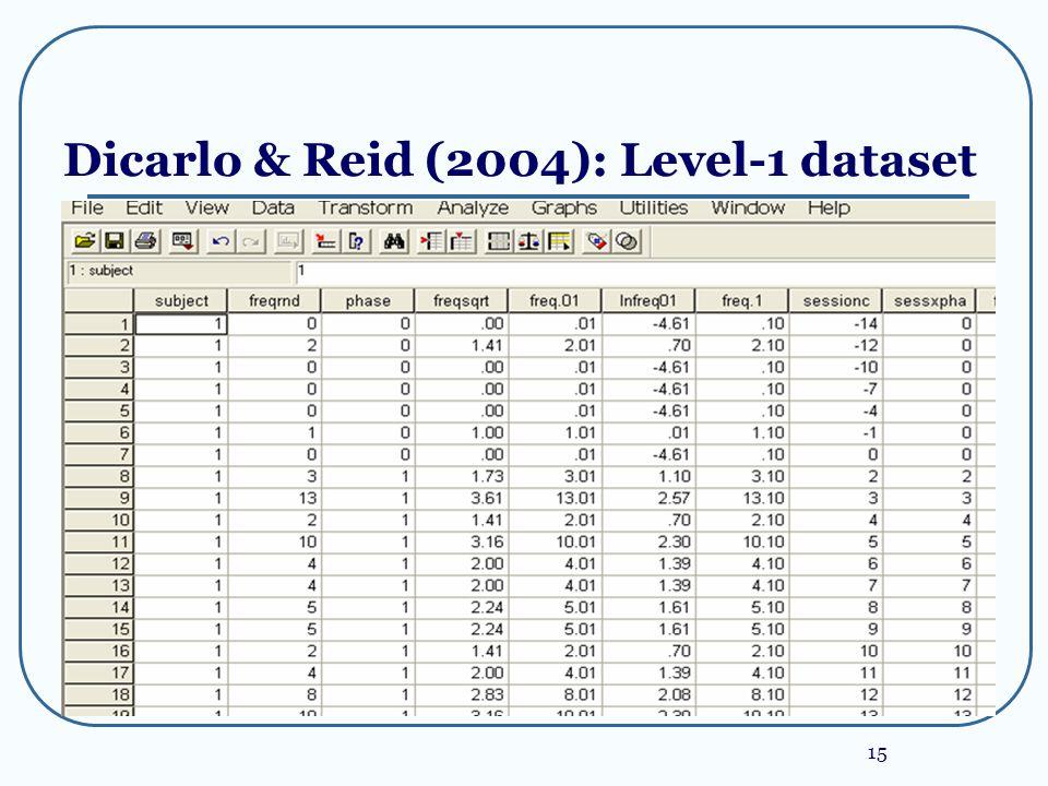 15 Dicarlo & Reid (2004): Level-1 dataset