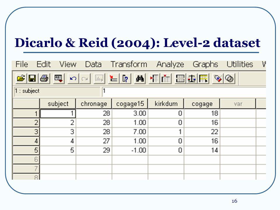 16 Dicarlo & Reid (2004): Level-2 dataset