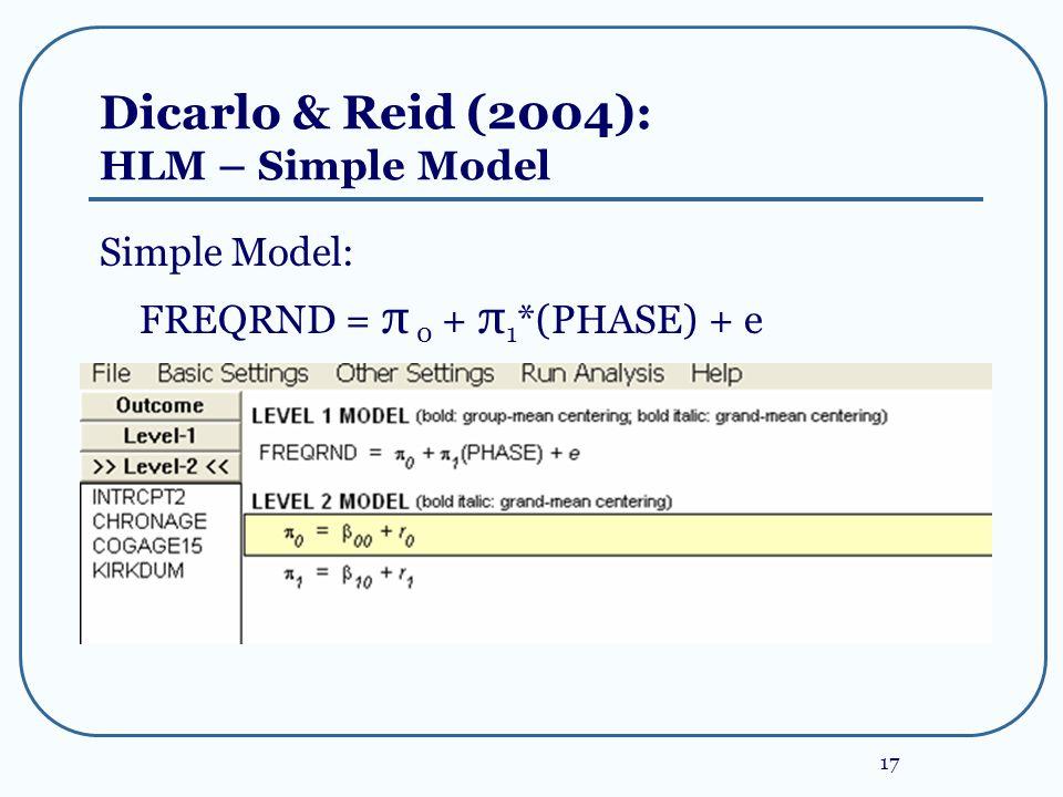 17 Dicarlo & Reid (2004): HLM – Simple Model Simple Model: FREQRND = π 0 + π 1 *(PHASE) + e
