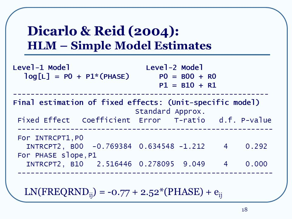 18 Dicarlo & Reid (2004): HLM – Simple Model Estimates Level-1 ModelLevel-2 Model log[L] = P0 + P1*(PHASE) P0 = B00 + R0 P1 = B10 + R1 ---------------------------------------------------------- Final estimation of fixed effects: (Unit-specific model) Standard Approx.